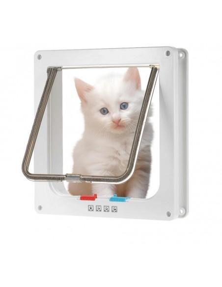 Portas para Gatos